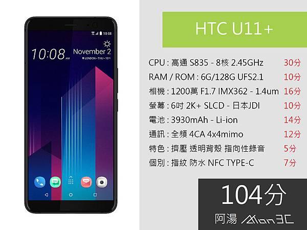 HTC U11+.jpg