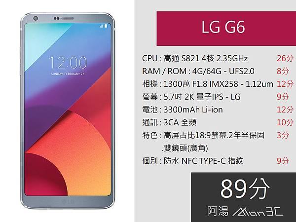 LG G6_N.jpg