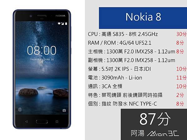 Nokia 8.jpg