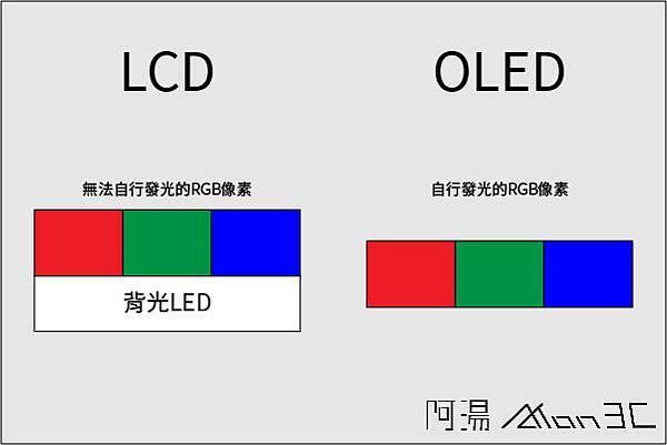 OLED_LCD.jpg