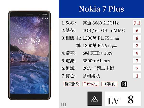 Nokia 7 Plus.jpg
