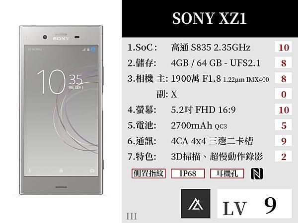 SONY XZ1.jpg