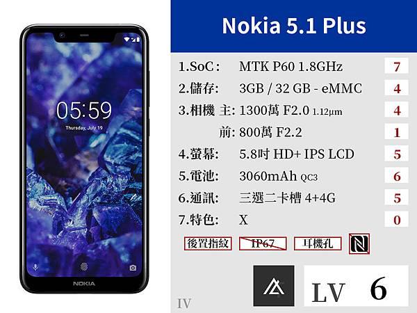 Nokia 5_1 PLUS.jpg
