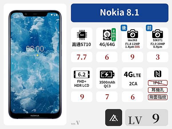 Nokia 8_1_V.jpg