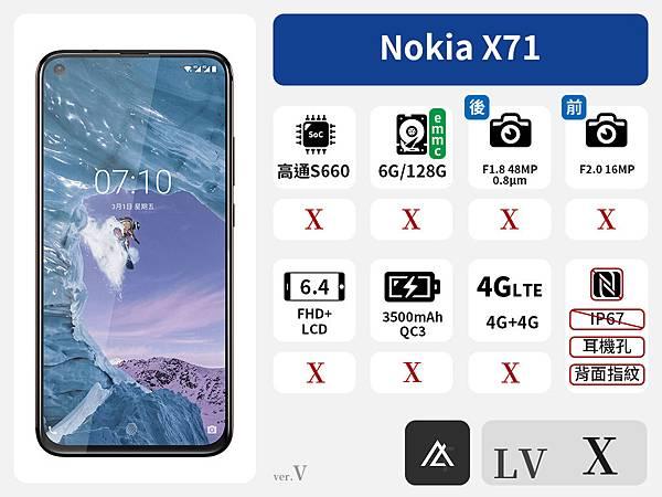 Nokia X71_noScore.jpg