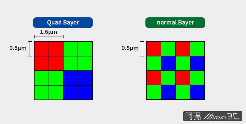 Bayer filter.jpg