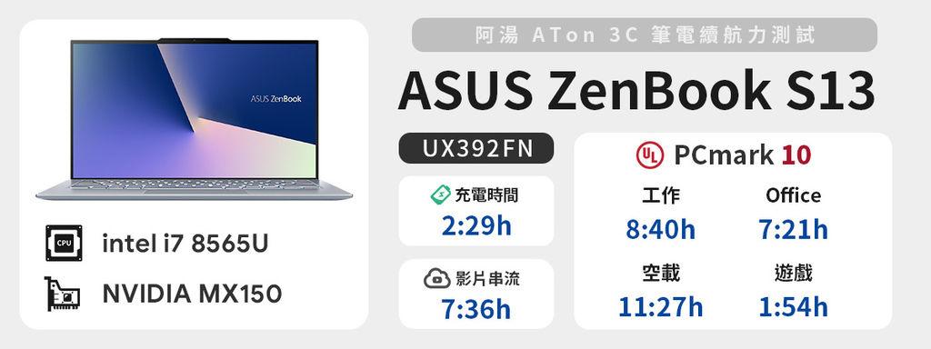 續航力 - ASUS ZenBook S13 UX392FN.jpg