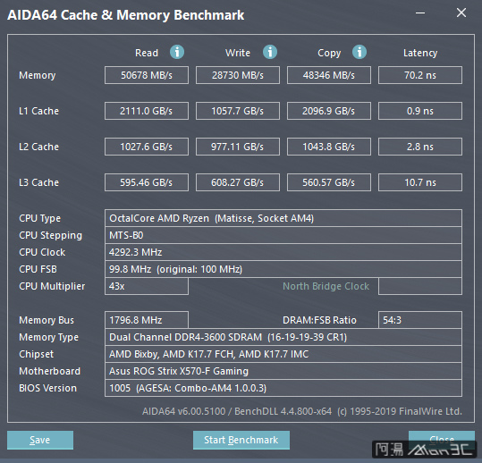 DDR4-3600_2.jpg