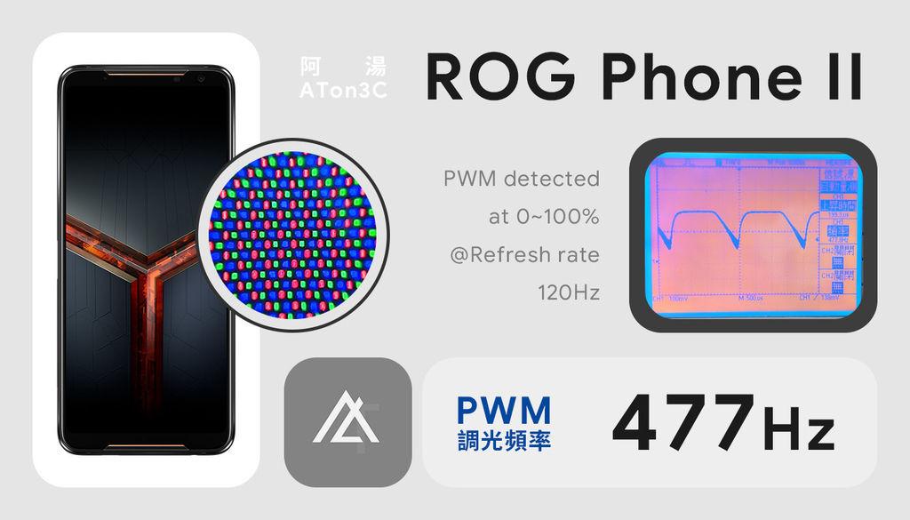 ROG Phone PWM report.jpg