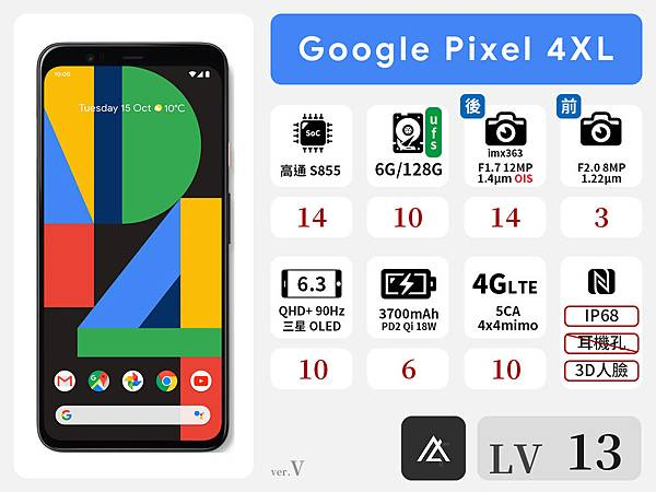 Google Pixel 4XL.jpg