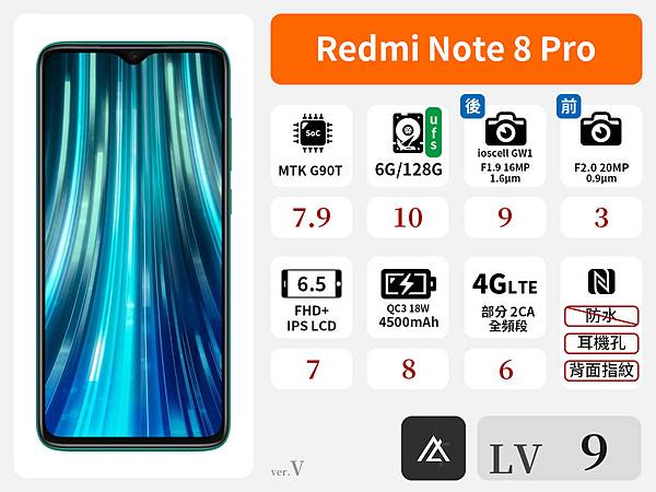 紅米 Note 8 Pro.jpg