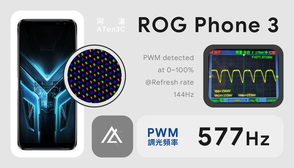 ROG Phone 3 PWM.jpg