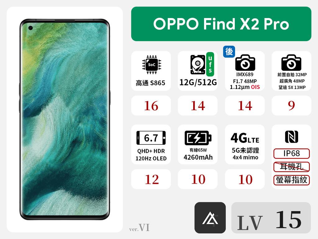 OPPO Find X2 PRo.jpg
