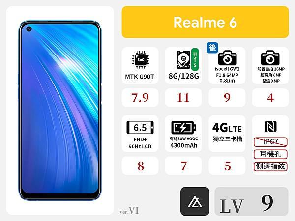Realme 6.jpg