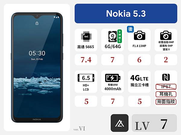 Nokia 5_3.jpg