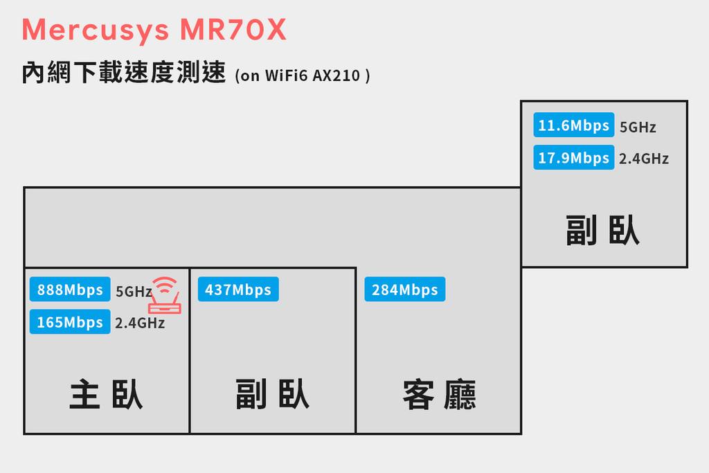 測速_WIFI6.jpg