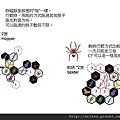 hive-3