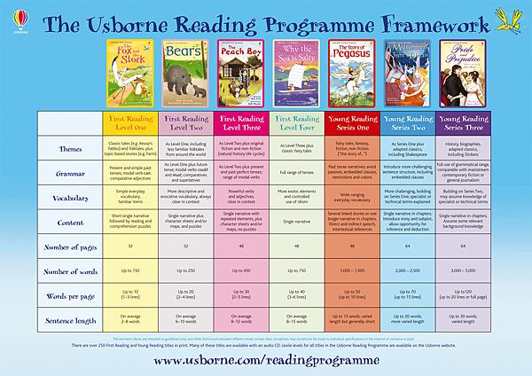 reading-programme-framework.png