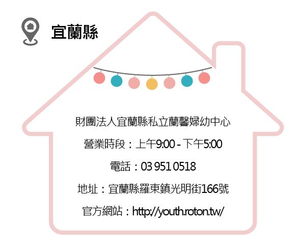 公益慈善地址資訊-小媽媽_蘭馨婦幼中心.png