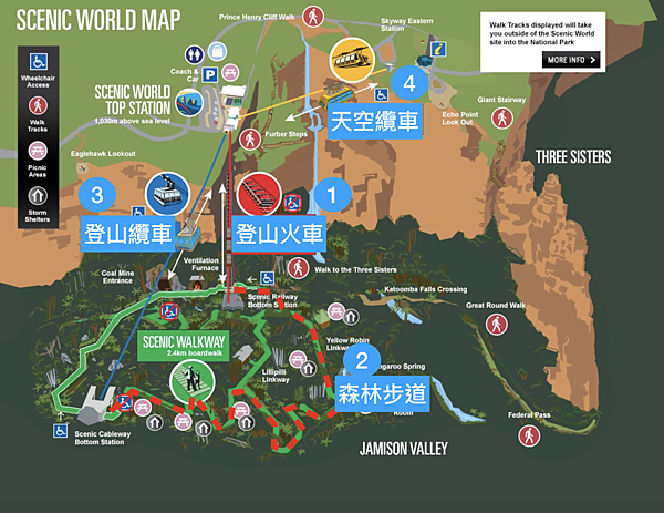 scenic world 遊玩路線.png