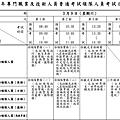 外語領隊考試日程表.png