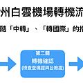 廣州機場 轉機.png