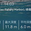 中寮漁港 潛水紀錄.png