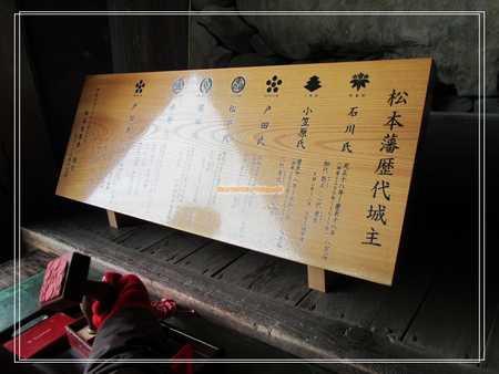 松本城歷代家徽.jpg