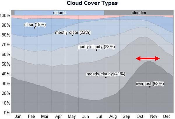YZF Cloud
