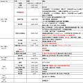 韓國旅遊Schedule.png