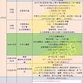 香港Day2-Day3.jpg