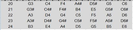 七絃版-表2.jpg