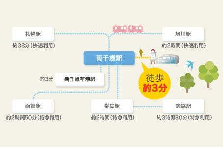 sec07_map