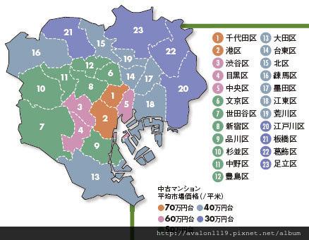 東京中古房價平均圖(2013年12月的房價)