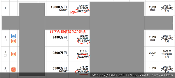 2016.10.25 超高層塔式住宅稅改concieria炒作.png