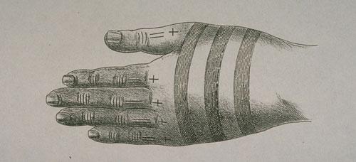 排灣族的手背刺青
