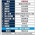 2013台灣十大惡人票選.jpg