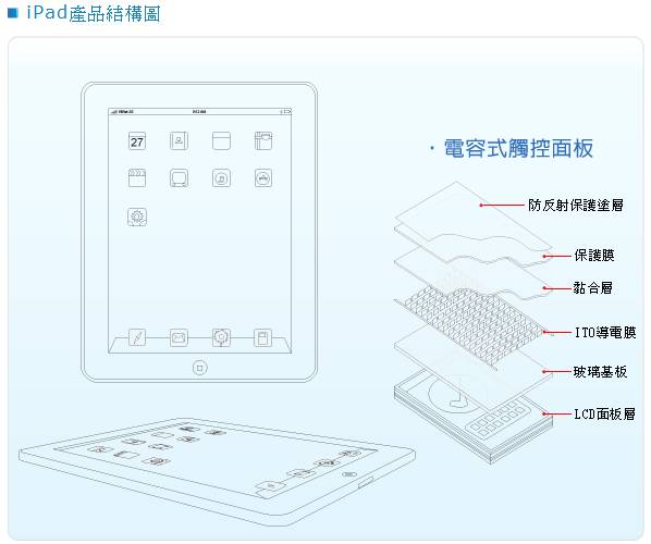 ipad產品結構.jpg