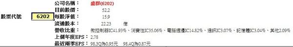6202基本面.jpg