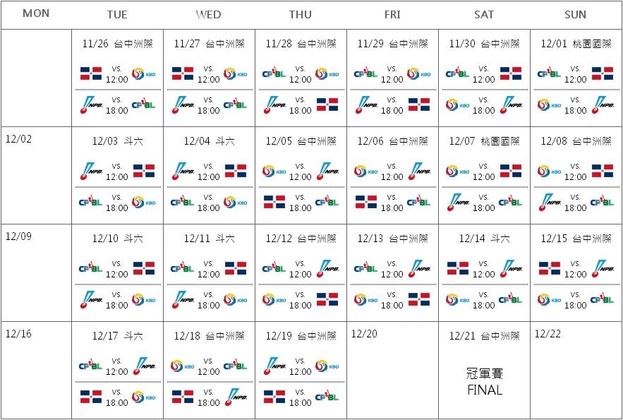 2013亞洲冬季棒球聯盟賽程