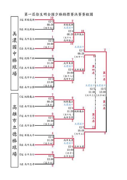 2013徐生明盃