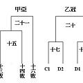2014霧峰扶輪社盃2