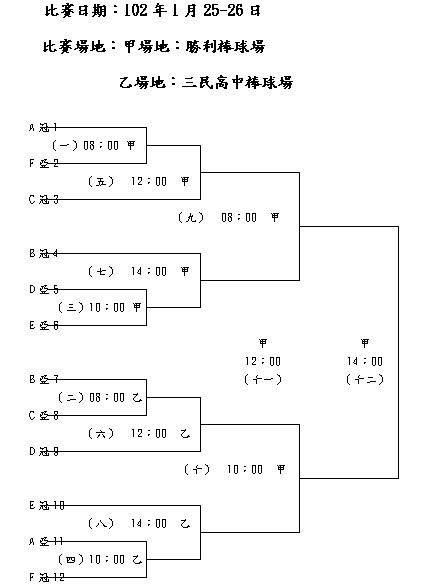 20140122老四川盃