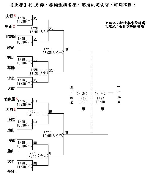 20140125竹塹盃決賽