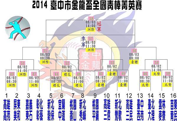 20140801金龍青棒決賽