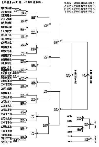 20141122國軟決賽