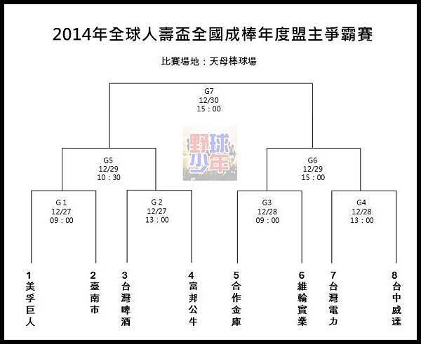 20141227盟主盃