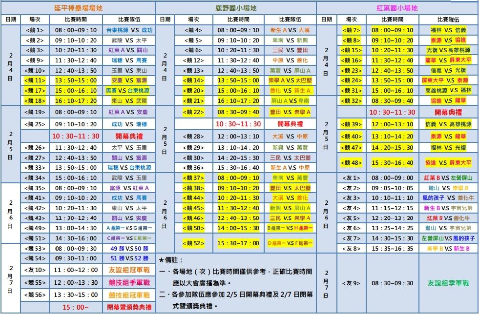 20150204紅葉小巨人盃
