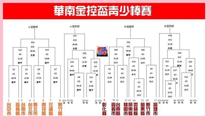 20150601華南金控
