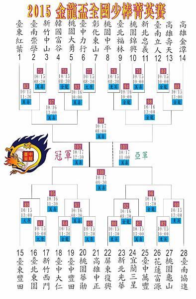 20151014金龍盃決賽